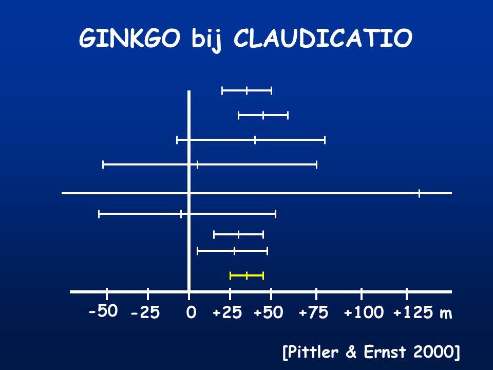 GINKGO bij CLAUDICATIO -50 -250+25+50+75+100+125 m [Pittler & Ernst 2000]
