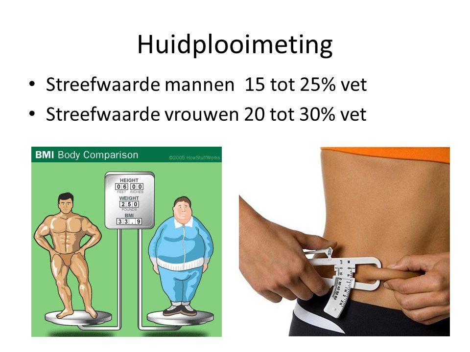 Huidplooimeting Streefwaarde mannen 15 tot 25% vet Streefwaarde vrouwen 20 tot 30% vet