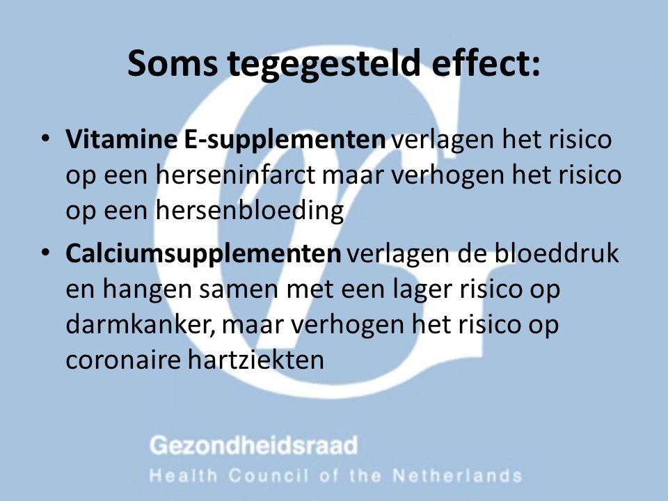 Soms tegegesteld effect: Vitamine E-supplementen verlagen het risico op een herseninfarct maar verhogen het risico op een hersenbloeding Calciumsupple