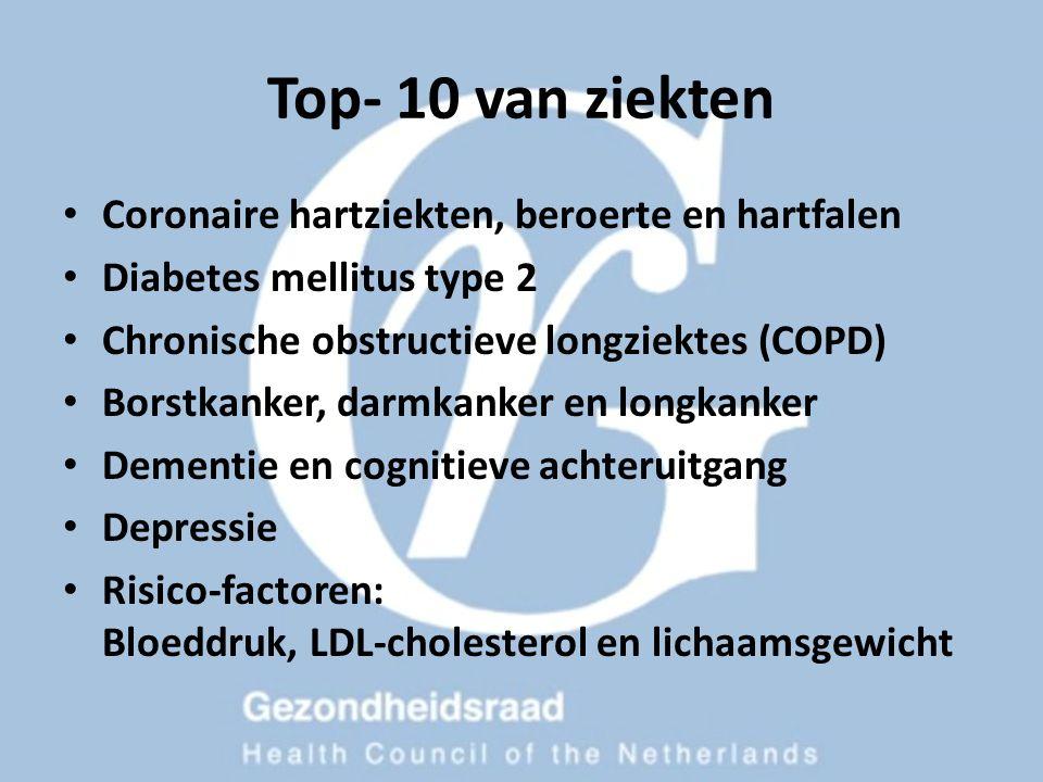 Top- 10 van ziekten Coronaire hartziekten, beroerte en hartfalen Diabetes mellitus type 2 Chronische obstructieve longziektes (COPD) Borstkanker, darm