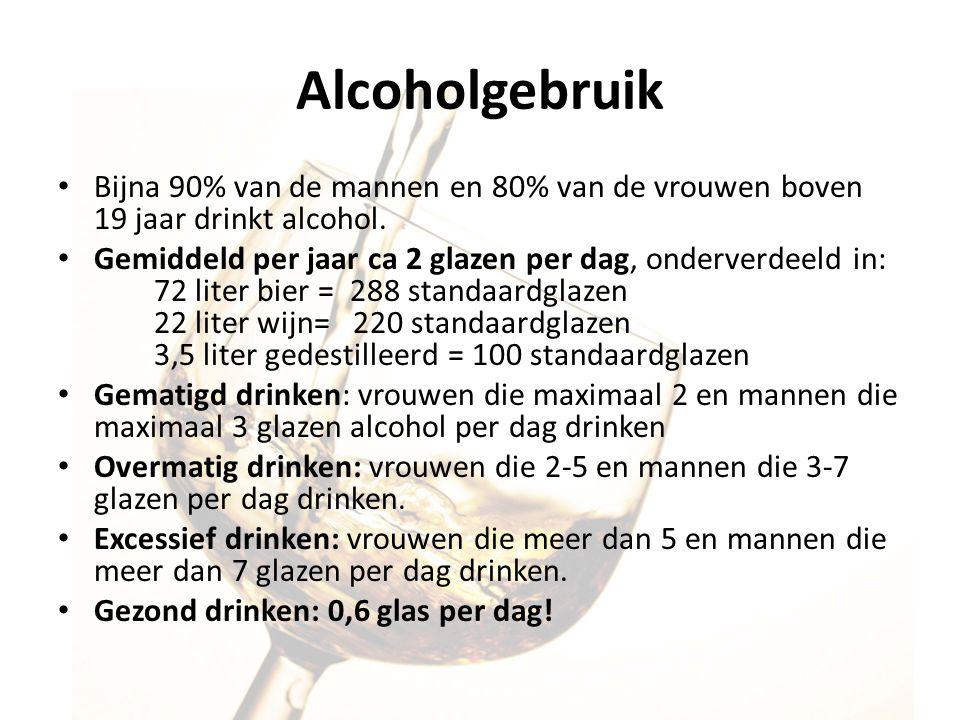 Alcoholgebruik Bijna 90% van de mannen en 80% van de vrouwen boven 19 jaar drinkt alcohol. Gemiddeld per jaar ca 2 glazen per dag, onderverdeeld in: 7