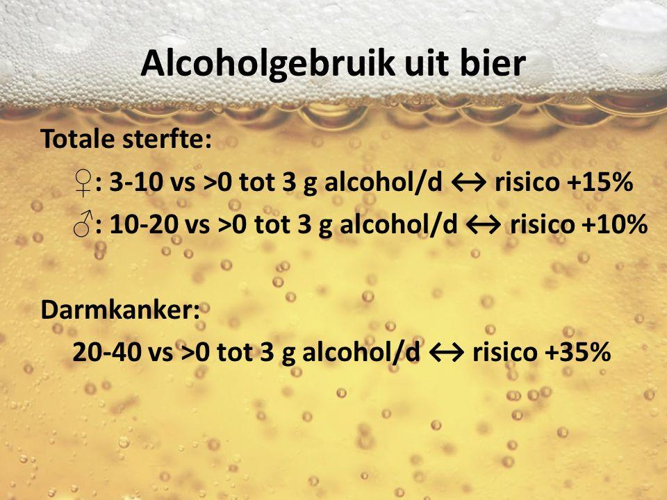 Alcoholgebruik uit bier Totale sterfte: ♀ : 3-10 vs >0 tot 3 g alcohol/d ↔ risico +15% ♂ : 10-20 vs >0 tot 3 g alcohol/d ↔ risico +10% Darmkanker: 20-