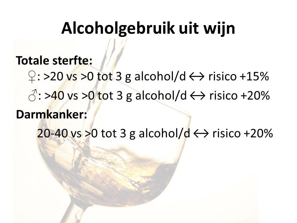 Alcoholgebruik uit wijn Totale sterfte: ♀ : >20 vs >0 tot 3 g alcohol/d ↔ risico +15% ♂ : >40 vs >0 tot 3 g alcohol/d ↔ risico +20% Darmkanker: 20-40