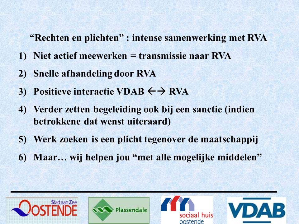 """""""Rechten en plichten"""" : intense samenwerking met RVA 1)Niet actief meewerken = transmissie naar RVA 2)Snelle afhandeling door RVA 3)Positieve interact"""