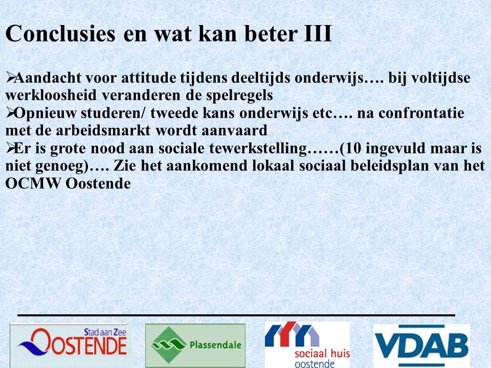 Conclusies en wat kan beter III  Aandacht voor attitude tijdens deeltijds onderwijs…. bij voltijdse werkloosheid veranderen de spelregels  Opnieuw s