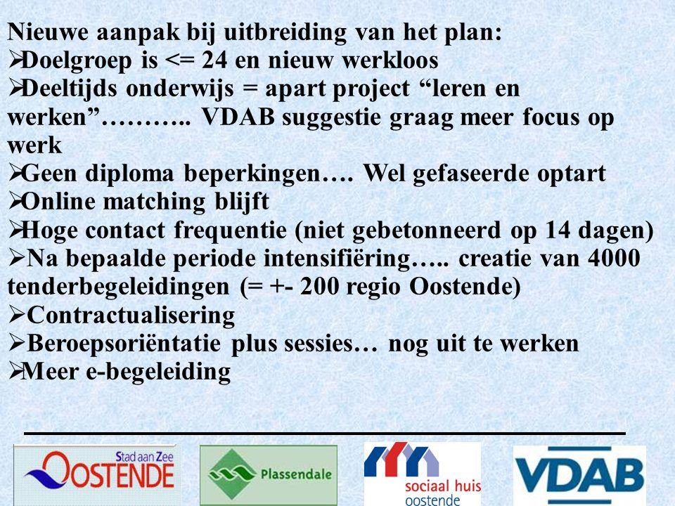 Nieuwe aanpak bij uitbreiding van het plan:  Doelgroep is <= 24 en nieuw werkloos  Deeltijds onderwijs = apart project leren en werken ………..