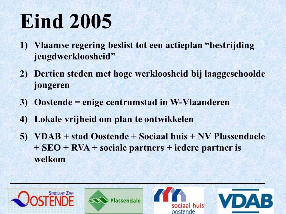 Eind 2005 1)Vlaamse regering beslist tot een actieplan bestrijding jeugdwerkloosheid 2)Dertien steden met hoge werkloosheid bij laaggeschoolde jongeren 3)Oostende = enige centrumstad in W-Vlaanderen 4)Lokale vrijheid om plan te ontwikkelen 5)VDAB + stad Oostende + Sociaal huis + NV Plassendaele + SEO + RVA + sociale partners + iedere partner is welkom