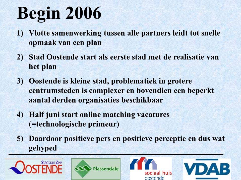 Begin 2006 1)Vlotte samenwerking tussen alle partners leidt tot snelle opmaak van een plan 2)Stad Oostende start als eerste stad met de realisatie van