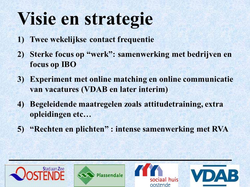 """Visie en strategie 1)Twee wekelijkse contact frequentie 2)Sterke focus op """"werk"""": samenwerking met bedrijven en focus op IBO 3)Experiment met online m"""