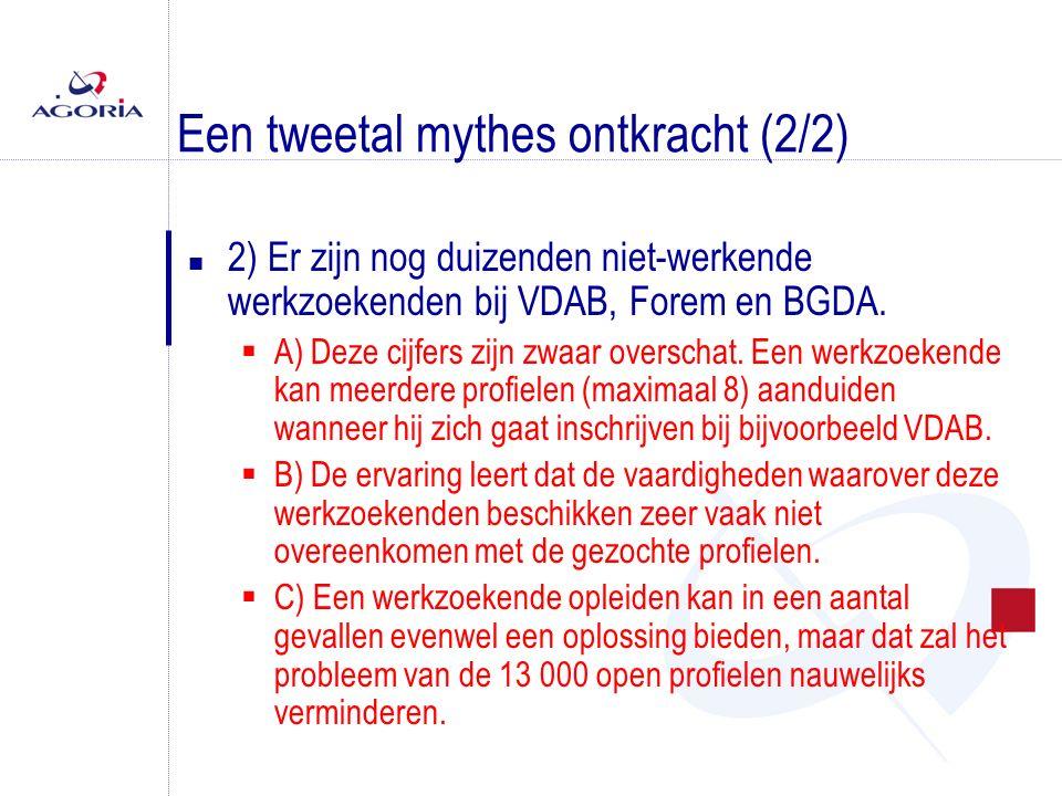 Een tweetal mythes ontkracht (2/2) n 2) Er zijn nog duizenden niet-werkende werkzoekenden bij VDAB, Forem en BGDA.