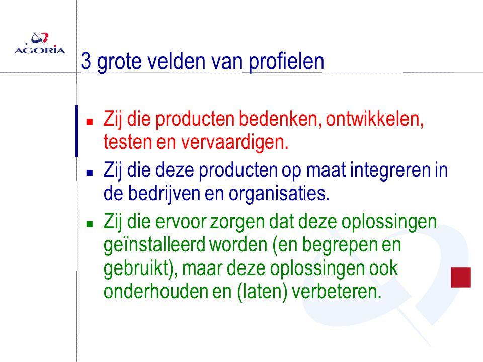 3 grote velden van profielen n Zij die producten bedenken, ontwikkelen, testen en vervaardigen.