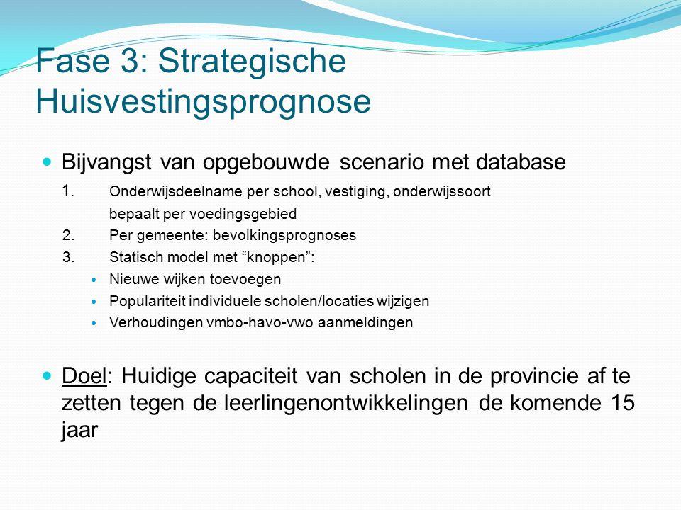 Fase 3: Strategische Huisvestingsprognose Bijvangst van opgebouwde scenario met database 1. Onderwijsdeelname per school, vestiging, onderwijssoort be