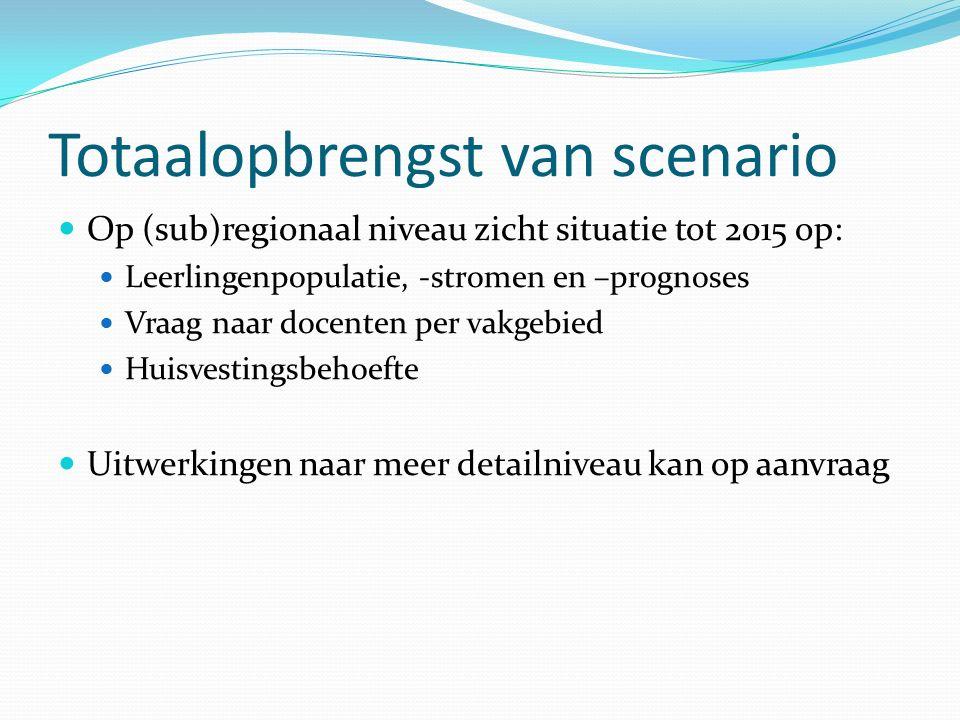 Totaalopbrengst van scenario Op (sub)regionaal niveau zicht situatie tot 2015 op: Leerlingenpopulatie, -stromen en –prognoses Vraag naar docenten per