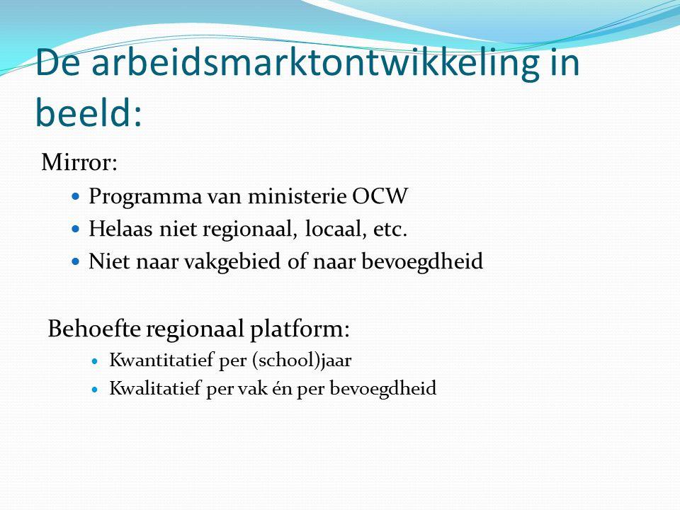 De arbeidsmarktontwikkeling in beeld: Mirror: Programma van ministerie OCW Helaas niet regionaal, locaal, etc. Niet naar vakgebied of naar bevoegdheid