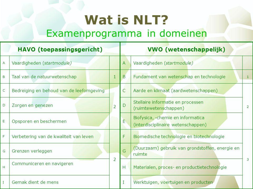 Wat is NLT? Examenprogramma in domeinen HAVO (toepassingsgericht)VWO (wetenschappelijk) A Vaardigheden (startmodule)A B Taal van de natuurwetenschap1B