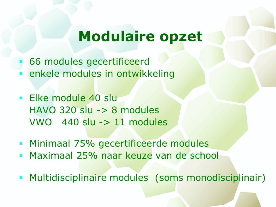 Modulaire opzet  66 modules gecertificeerd  enkele modules in ontwikkeling  Elke module 40 slu HAVO 320 slu -> 8 modules VWO 440 slu -> 11 modules