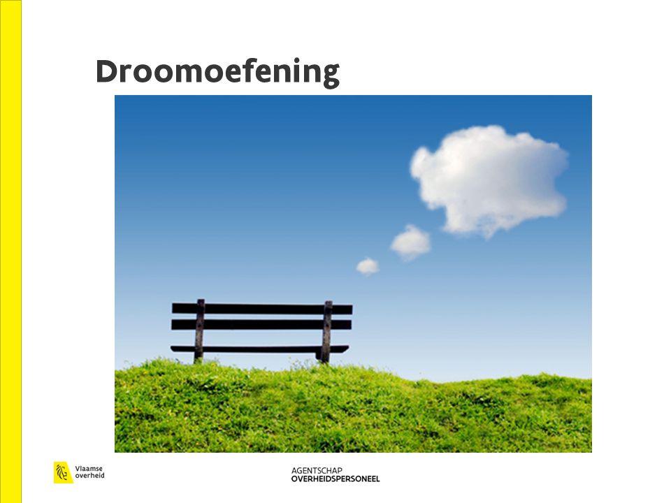 Droomoefening