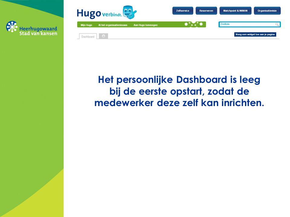 Het persoonlijke Dashboard is leeg bij de eerste opstart, zodat de medewerker deze zelf kan inrichten.