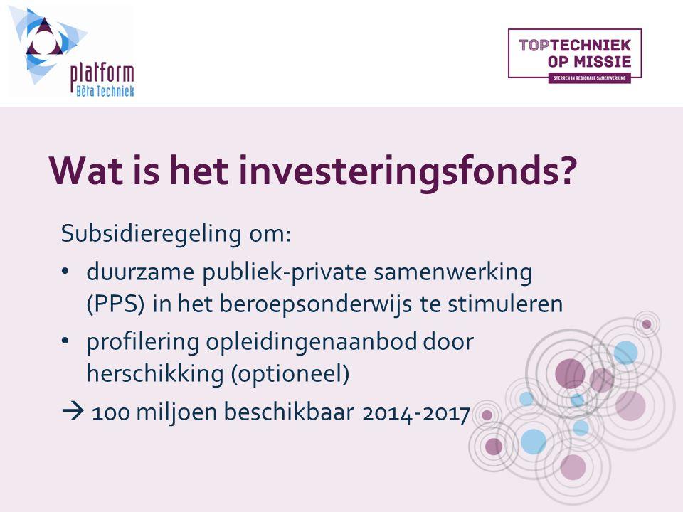 Wat is het investeringsfonds.