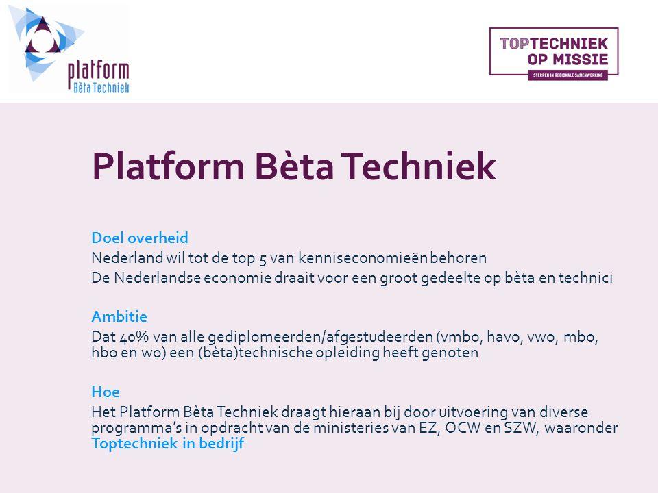 Platform Bèta Techniek Doel overheid Nederland wil tot de top 5 van kenniseconomieën behoren De Nederlandse economie draait voor een groot gedeelte op bèta en technici Ambitie Dat 40% van alle gediplomeerden/afgestudeerden (vmbo, havo, vwo, mbo, hbo en wo) een (bèta)technische opleiding heeft genoten Hoe Het Platform Bèta Techniek draagt hieraan bij door uitvoering van diverse programma's in opdracht van de ministeries van EZ, OCW en SZW, waaronder Toptechniek in bedrijf