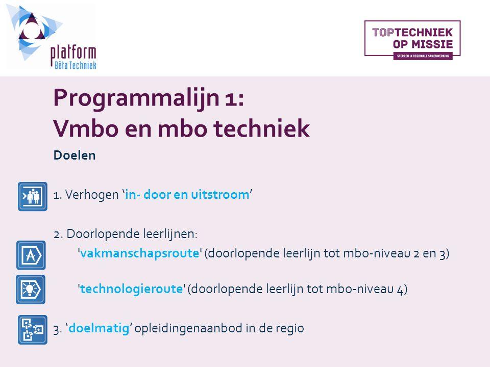 Programmalijn 1: Vmbo en mbo techniek Doelen 1. Verhogen 'in- door en uitstroom' 2.