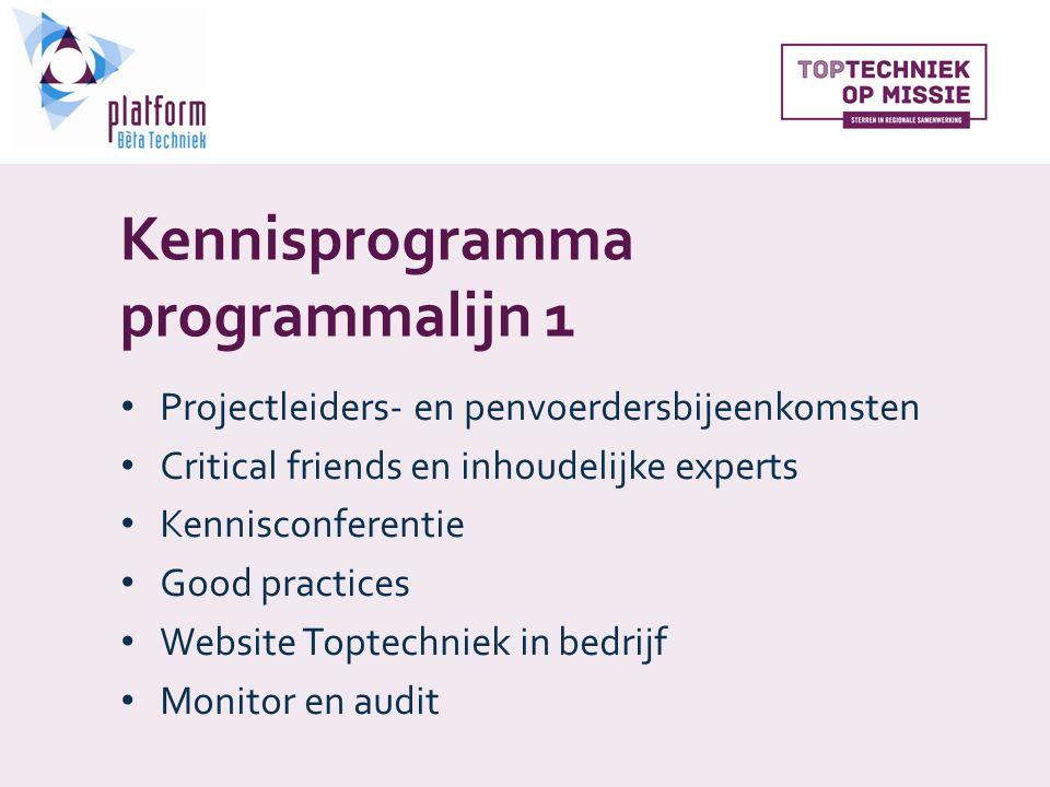 Kennisprogramma programmalijn 1 Projectleiders- en penvoerdersbijeenkomsten Critical friends en inhoudelijke experts Kennisconferentie Good practices Website Toptechniek in bedrijf Monitor en audit