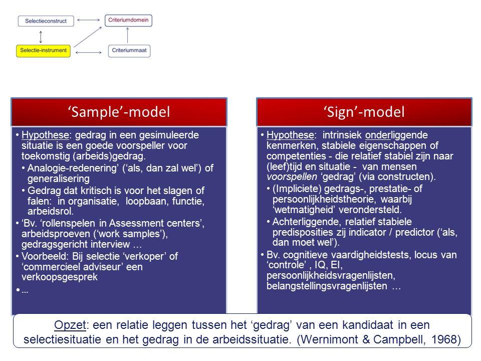 'Sample'-model Hypothese: gedrag in een gesimuleerde situatie is een goede voorspeller voor toekomstig (arbeids)gedrag.