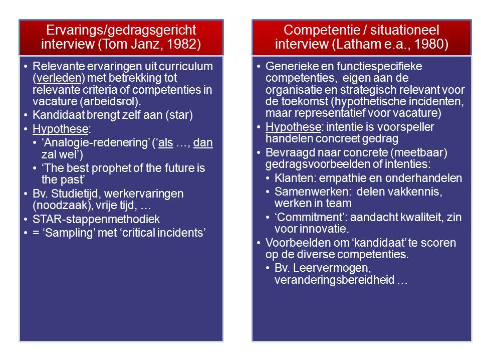 Ervarings/gedragsgericht interview (Tom Janz, 1982) Relevante ervaringen uit curriculum (verleden) met betrekking tot relevante criteria of competenties in vacature (arbeidsrol).