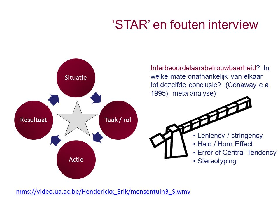 'STAR' en fouten interview SituatieTaak / rolActieResultaat Leniency / stringency Halo / Horn Effect Error of Central Tendency Stereotyping mms://vide