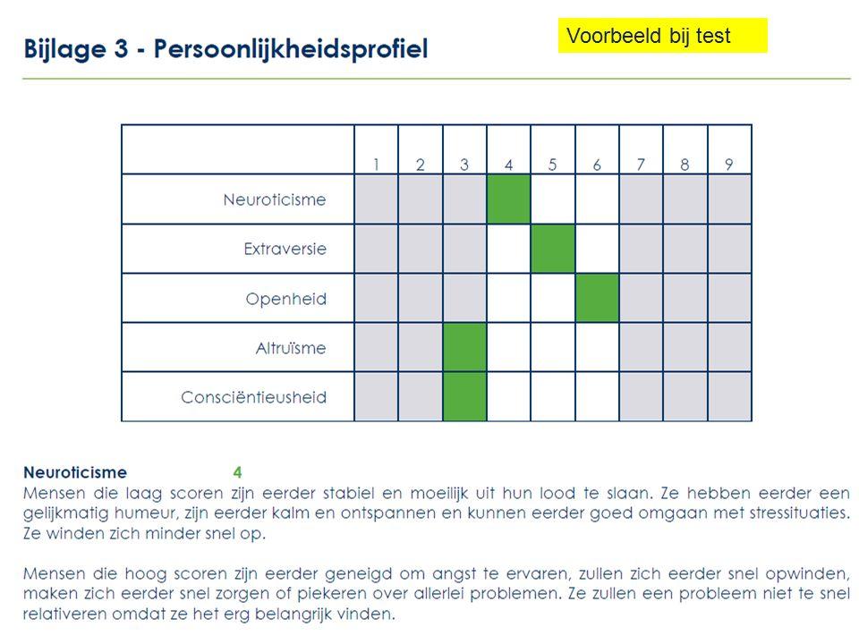 Voorbeeld bij test