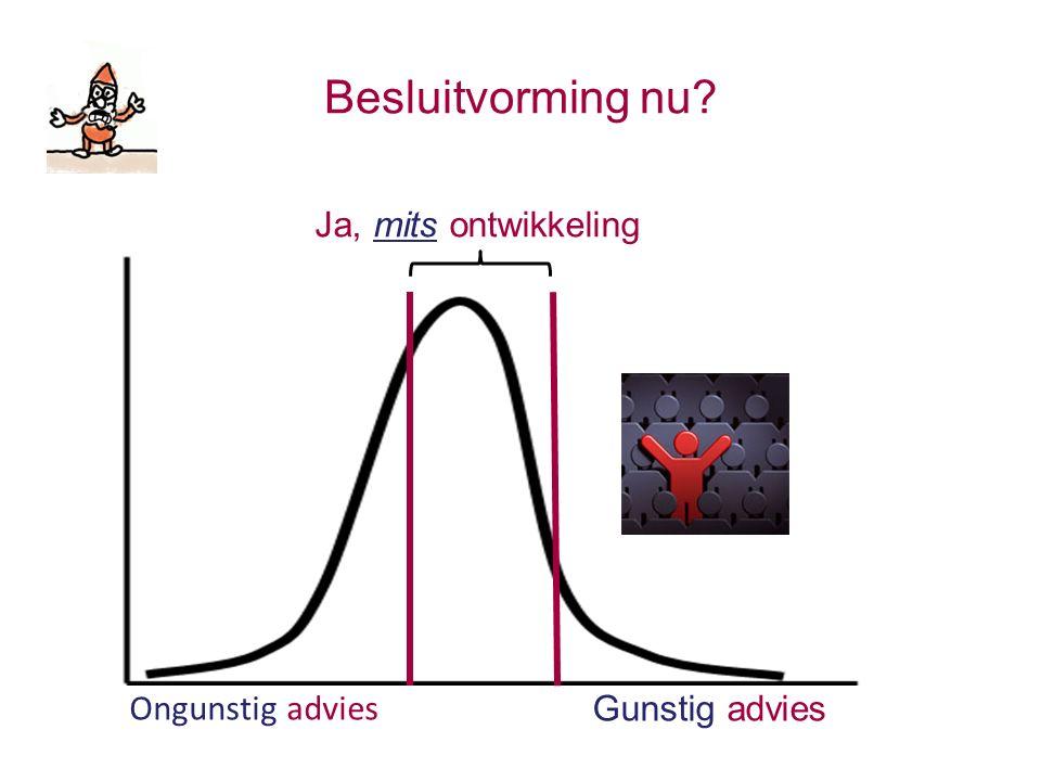© Quintessence Consulting Gunstig advies Ongunstig advies Ja, mits ontwikkeling Besluitvorming nu
