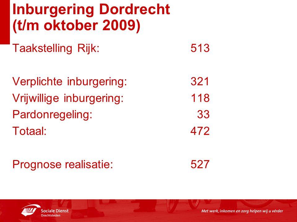 Inburgering Dordrecht (t/m oktober 2009) Taakstelling Rijk:513 Verplichte inburgering:321 Vrijwillige inburgering:118 Pardonregeling: 33 Totaal:472 Pr