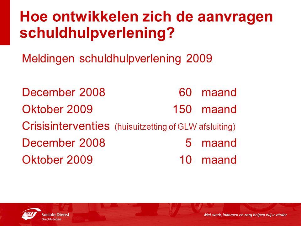 Hoe ontwikkelen zich de aanvragen schuldhulpverlening? Meldingen schuldhulpverlening 2009 December 2008 60 maand Oktober 2009150 maand Crisisintervent