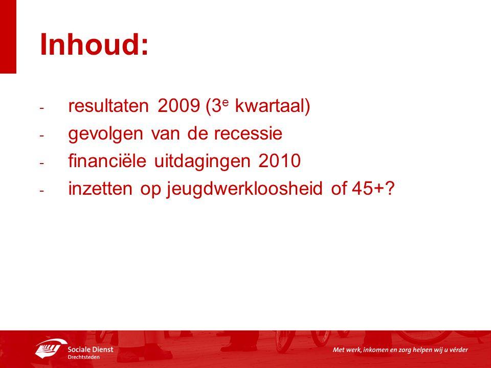Inhoud: - resultaten 2009 (3 e kwartaal) - gevolgen van de recessie - financiële uitdagingen 2010 - inzetten op jeugdwerkloosheid of 45+?