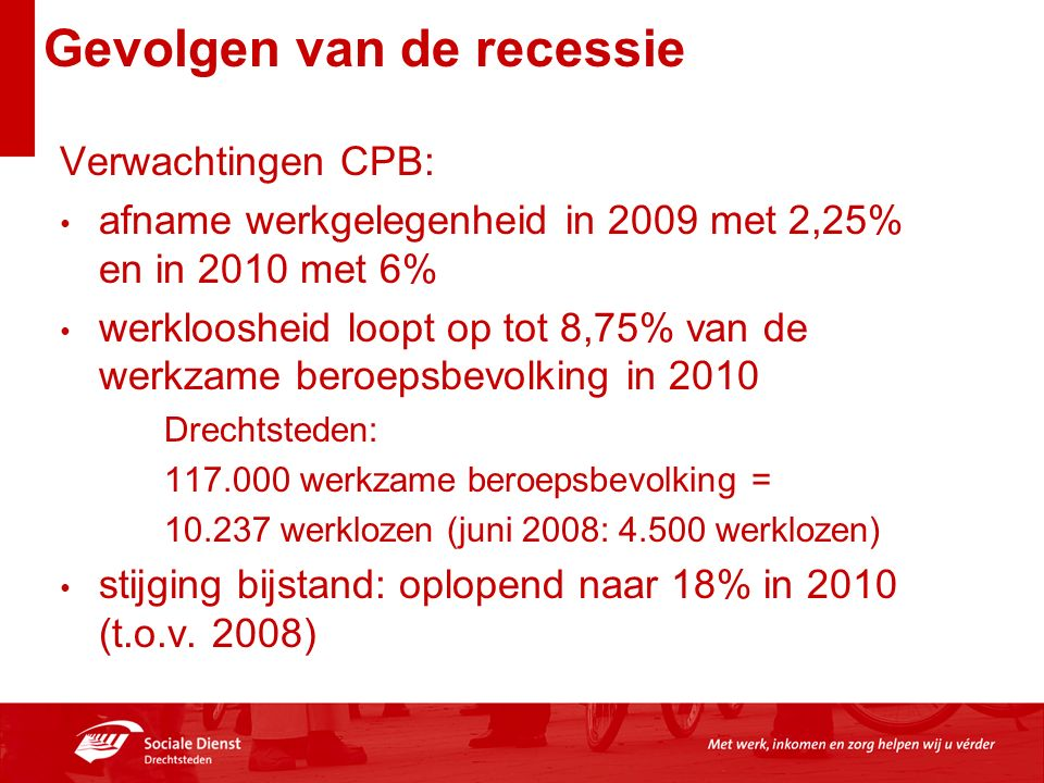 Gevolgen van de recessie Verwachtingen CPB: afname werkgelegenheid in 2009 met 2,25% en in 2010 met 6% werkloosheid loopt op tot 8,75% van de werkzame