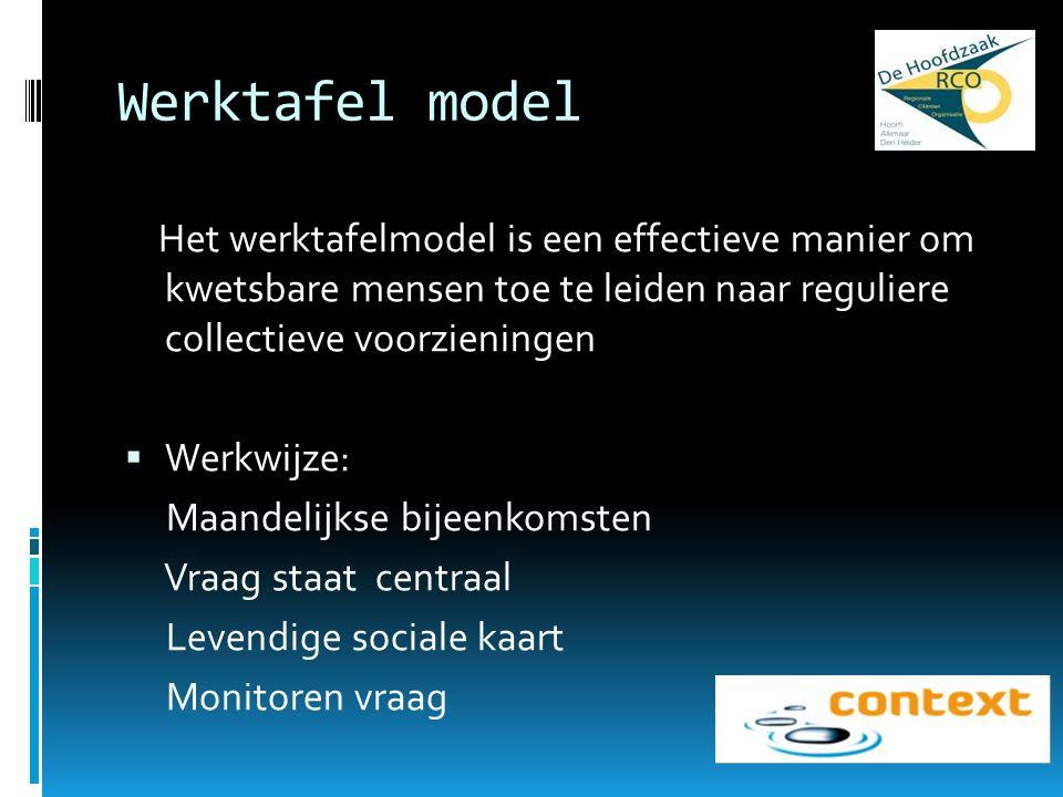 Werktafel model Het werktafelmodel is een effectieve manier om kwetsbare mensen toe te leiden naar reguliere collectieve voorzieningen  Werkwijze: Maandelijkse bijeenkomsten Vraag staat centraal Levendige sociale kaart Monitoren vraag