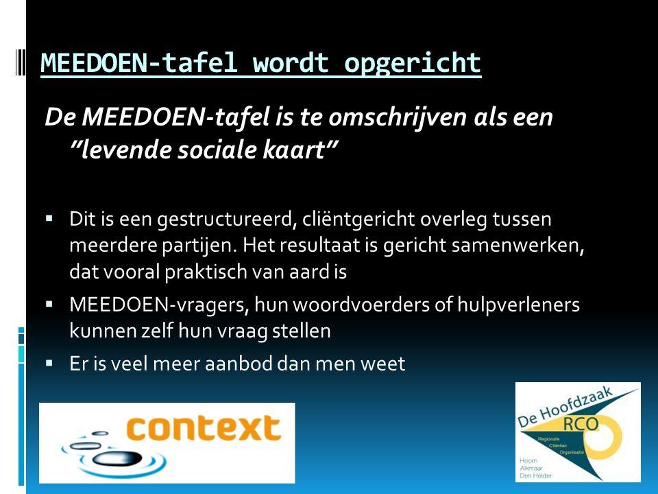 MEEDOEN-tafel wordt opgericht De MEEDOEN-tafel is te omschrijven als een levende sociale kaart  Dit is een gestructureerd, cliëntgericht overleg tussen meerdere partijen.