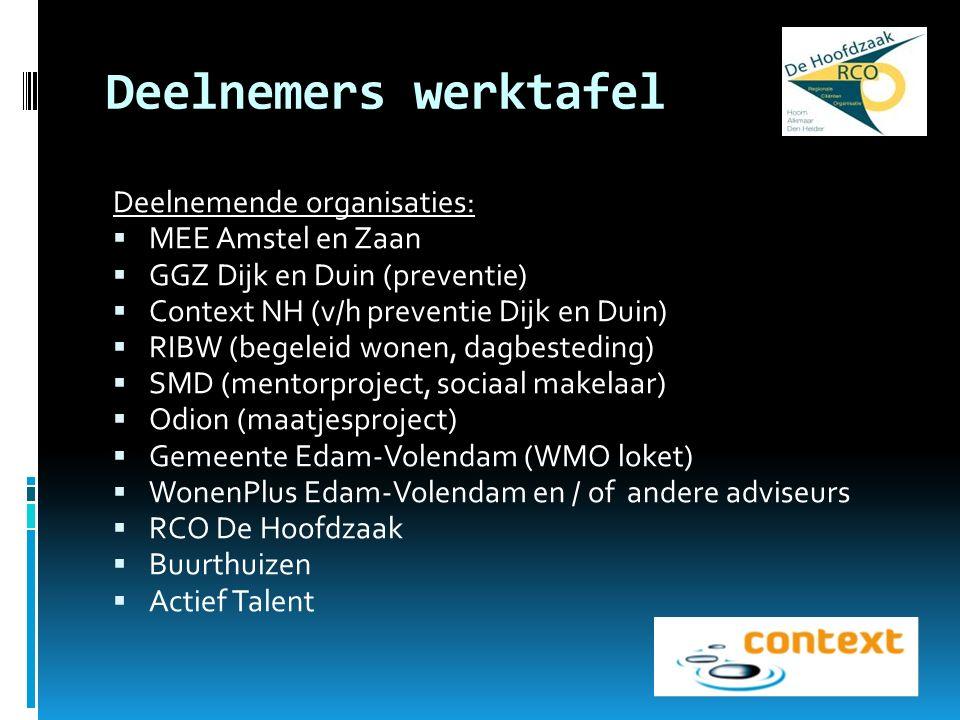 Deelnemers werktafel Deelnemende organisaties:  MEE Amstel en Zaan  GGZ Dijk en Duin (preventie)  Context NH (v/h preventie Dijk en Duin)  RIBW (begeleid wonen, dagbesteding)  SMD (mentorproject, sociaal makelaar)  Odion (maatjesproject)  Gemeente Edam-Volendam (WMO loket)  WonenPlus Edam-Volendam en / of andere adviseurs  RCO De Hoofdzaak  Buurthuizen  Actief Talent