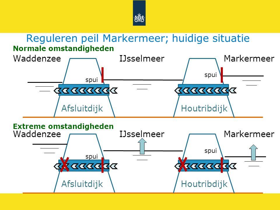 IJsselmeerWaddenzee Afsluitdijk Markermeer Houtribdijk spui Reguleren peil Markermeer; huidige situatie Normale omstandigheden IJsselmeerWaddenzee Afs
