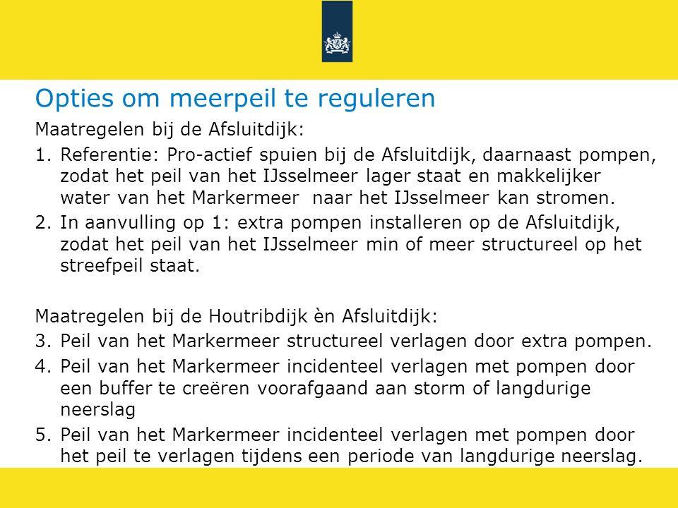Opties om meerpeil te reguleren Maatregelen bij de Afsluitdijk: 1.Referentie: Pro-actief spuien bij de Afsluitdijk, daarnaast pompen, zodat het peil v