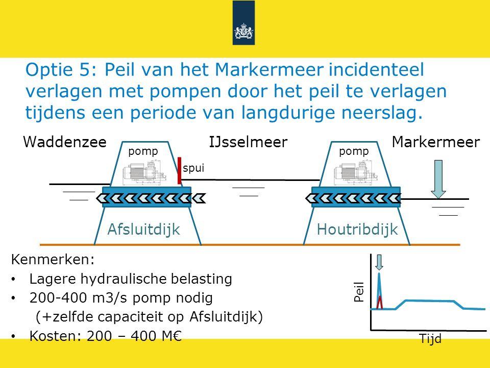 IJsselmeerWaddenzee Afsluitdijk Markermeer Houtribdijk Optie 5: Peil van het Markermeer incidenteel verlagen met pompen door het peil te verlagen tijd