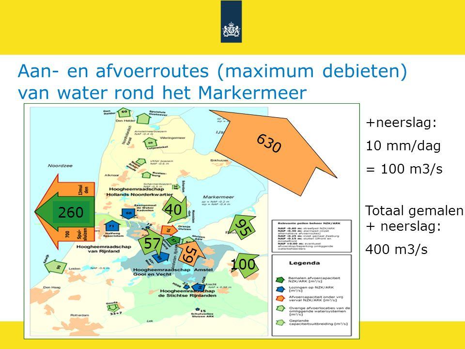 Aan- en afvoerroutes (maximum debieten) van water rond het Markermeer 9595 100 260 40 +neerslag: 10 mm/dag = 100 m3/s 57 59 630 Totaal gemalen + neers