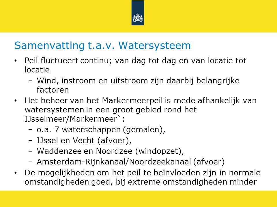 Samenvatting t.a.v. Watersysteem Peil fluctueert continu; van dag tot dag en van locatie tot locatie –Wind, instroom en uitstroom zijn daarbij belangr