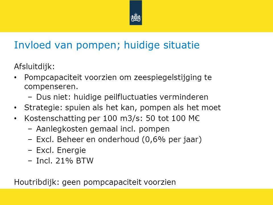 Invloed van pompen; huidige situatie Afsluitdijk: Pompcapaciteit voorzien om zeespiegelstijging te compenseren. –Dus niet: huidige peilfluctuaties ver