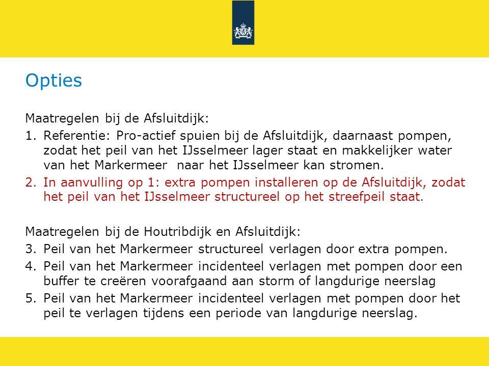 Opties Maatregelen bij de Afsluitdijk: 1.Referentie: Pro-actief spuien bij de Afsluitdijk, daarnaast pompen, zodat het peil van het IJsselmeer lager s