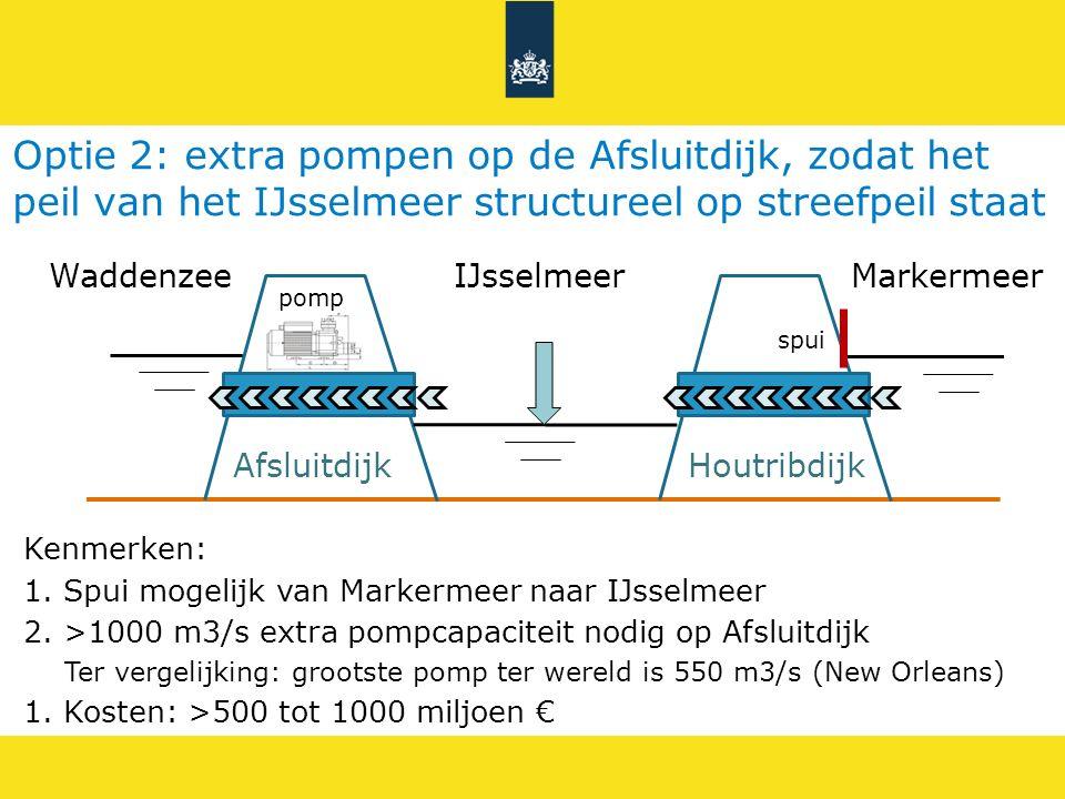 IJsselmeerWaddenzee Afsluitdijk Markermeer Houtribdijk Optie 2: extra pompen op de Afsluitdijk, zodat het peil van het IJsselmeer structureel op stree