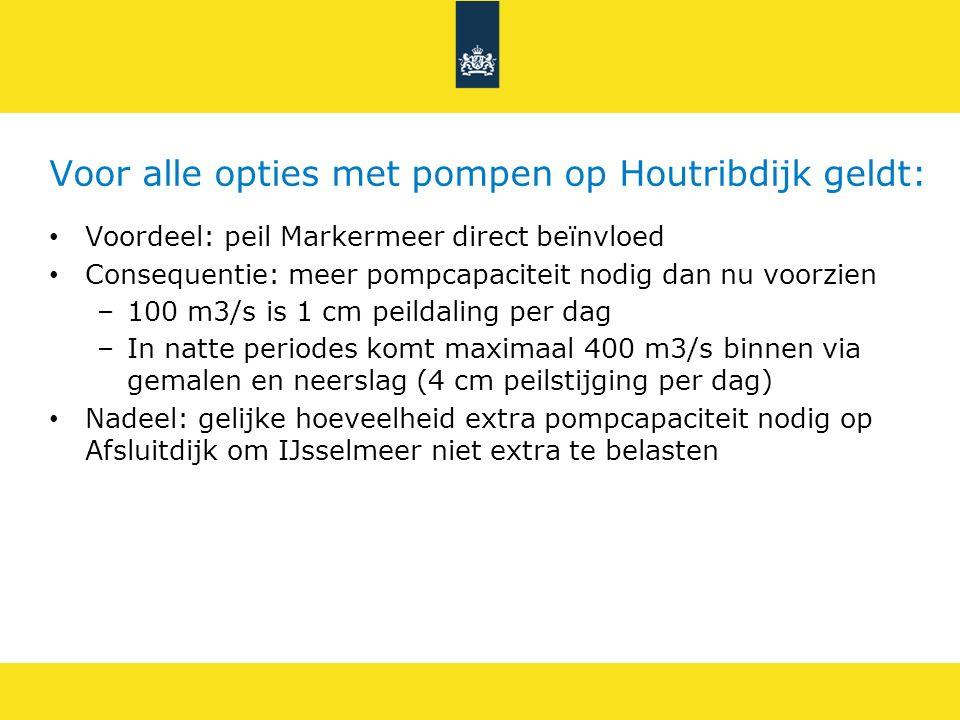 Voor alle opties met pompen op Houtribdijk geldt: Voordeel: peil Markermeer direct beïnvloed Consequentie: meer pompcapaciteit nodig dan nu voorzien –