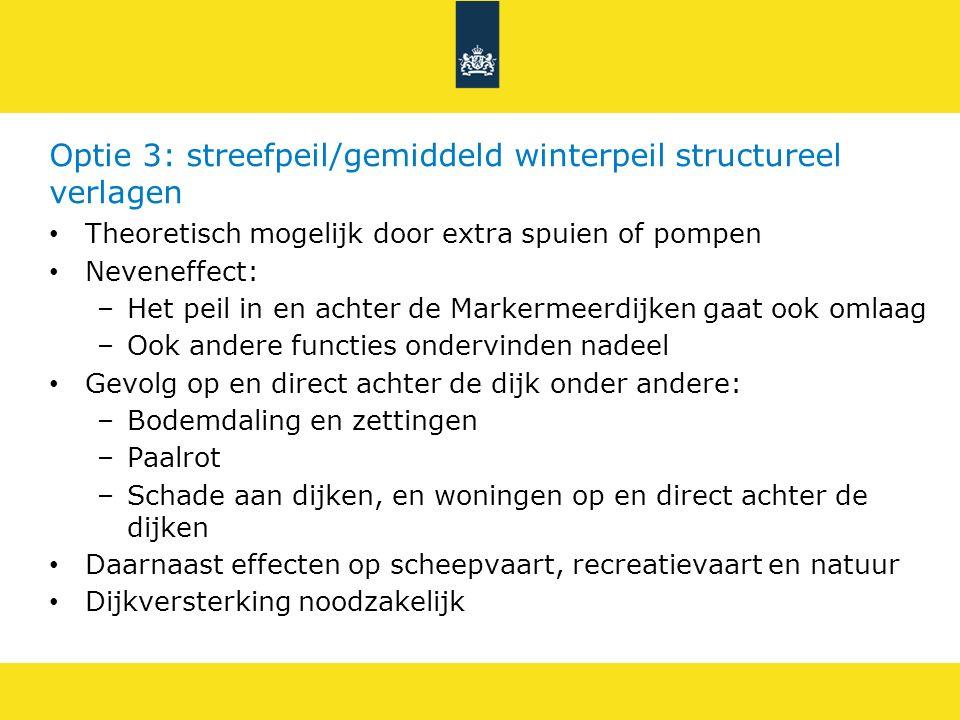 Optie 3: streefpeil/gemiddeld winterpeil structureel verlagen Theoretisch mogelijk door extra spuien of pompen Neveneffect: –Het peil in en achter de