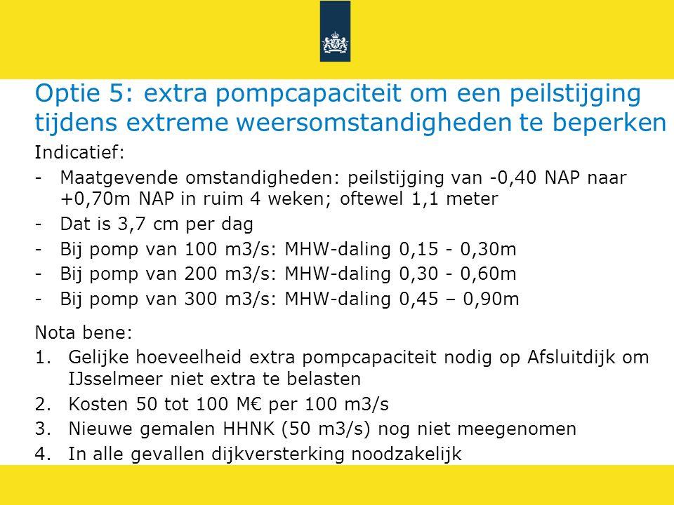 Optie 5: extra pompcapaciteit om een peilstijging tijdens extreme weersomstandigheden te beperken Indicatief: -Maatgevende omstandigheden: peilstijgin