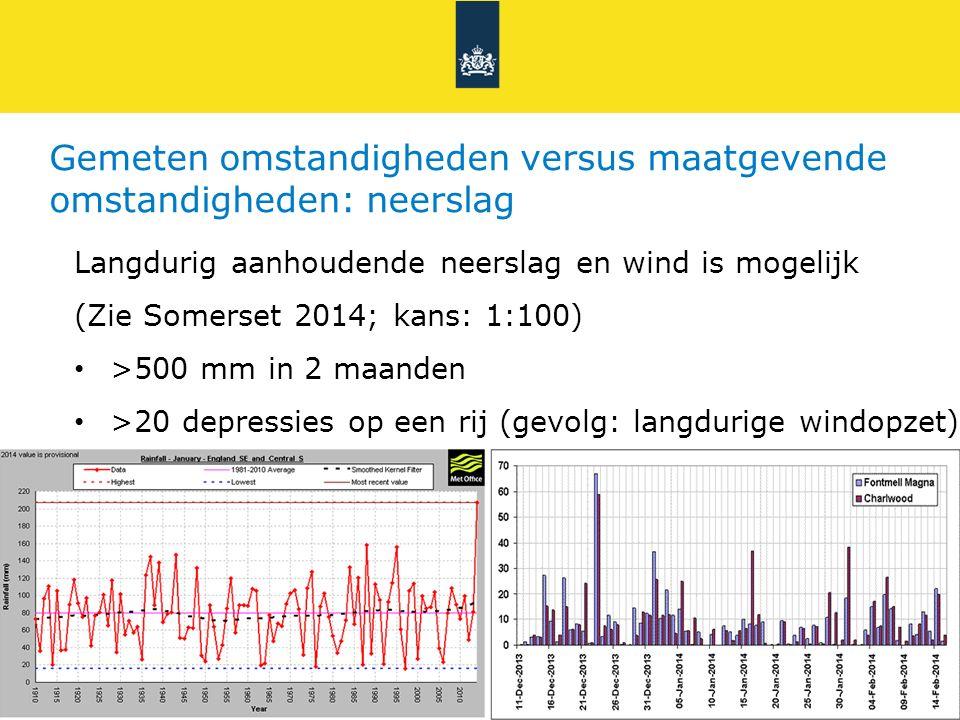 Gemeten omstandigheden versus maatgevende omstandigheden: neerslag Langdurig aanhoudende neerslag en wind is mogelijk (Zie Somerset 2014; kans: 1:100)